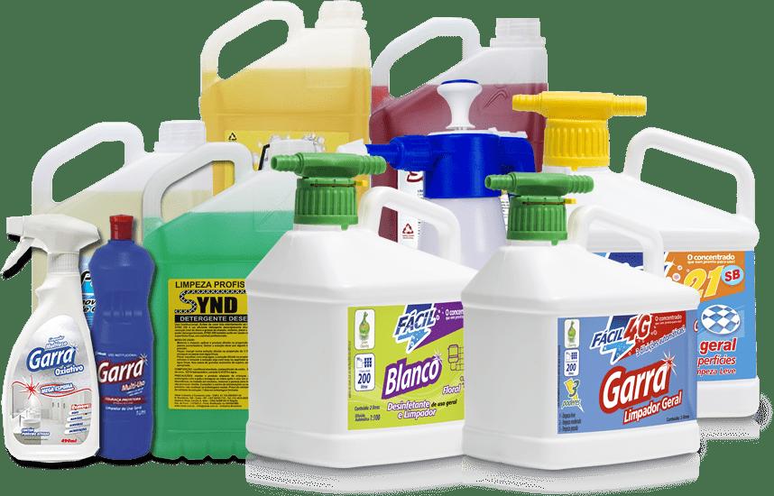 Produtos de Limpeza contra o Coronavírus